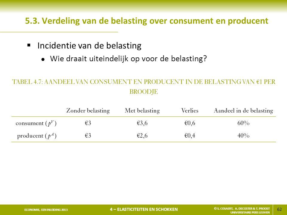 62 ECONOMIE, EEN INLEIDING 2013 4 – ELASTICITEITEN EN SCHOKKEN © S. COSAERT, A. DECOSTER & T. PROOST UNIVERSITAIRE PERS LEUVEN 5.3. Verdeling van de b