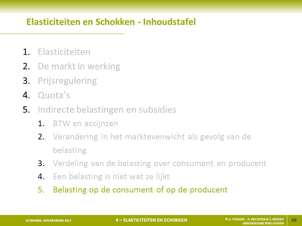 68 ECONOMIE, EEN INLEIDING 2013 4 – ELASTICITEITEN EN SCHOKKEN © S. COSAERT, A. DECOSTER & T. PROOST UNIVERSITAIRE PERS LEUVEN Elasticiteiten en Schok