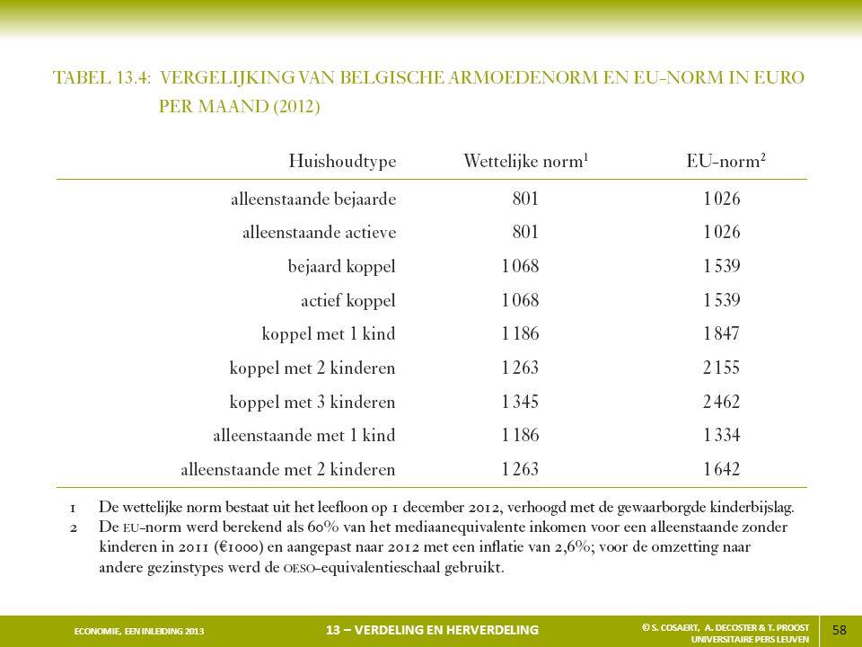 58 ECONOMIE, EEN INLEIDING 2013 13 – VERDELING EN HERVERDELING © S.