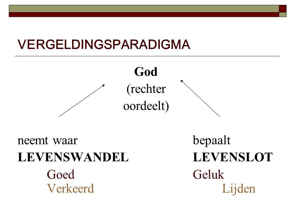 VERGELDINGSPARADIGMA God (rechter oordeelt) neemt waarbepaalt LEVENSWANDELLEVENSLOT GoedGeluk VerkeerdLijden