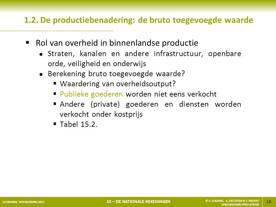 18 ECONOMIE, EEN INLEIDING 2013 15 – DE NATIONALE REKENINGEN © S. COSAERT, A. DECOSTER & T. PROOST UNIVERSITAIRE PERS LEUVEN 1.2. De productiebenaderi
