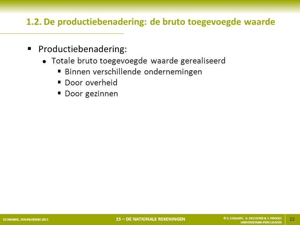22 ECONOMIE, EEN INLEIDING 2013 15 – DE NATIONALE REKENINGEN © S. COSAERT, A. DECOSTER & T. PROOST UNIVERSITAIRE PERS LEUVEN 1.2. De productiebenaderi