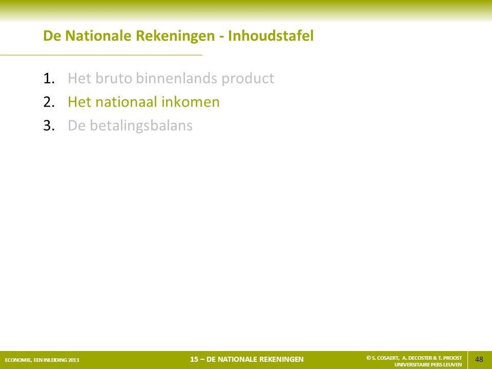 48 ECONOMIE, EEN INLEIDING 2013 15 – DE NATIONALE REKENINGEN © S. COSAERT, A. DECOSTER & T. PROOST UNIVERSITAIRE PERS LEUVEN De Nationale Rekeningen -