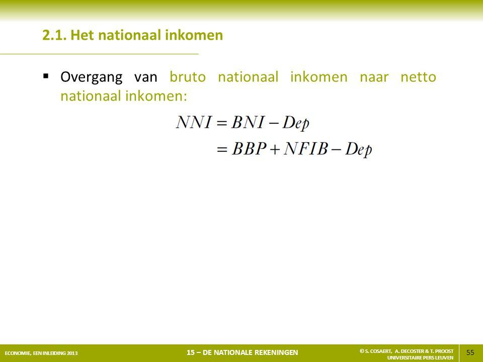 55 ECONOMIE, EEN INLEIDING 2013 15 – DE NATIONALE REKENINGEN © S. COSAERT, A. DECOSTER & T. PROOST UNIVERSITAIRE PERS LEUVEN 2.1. Het nationaal inkome