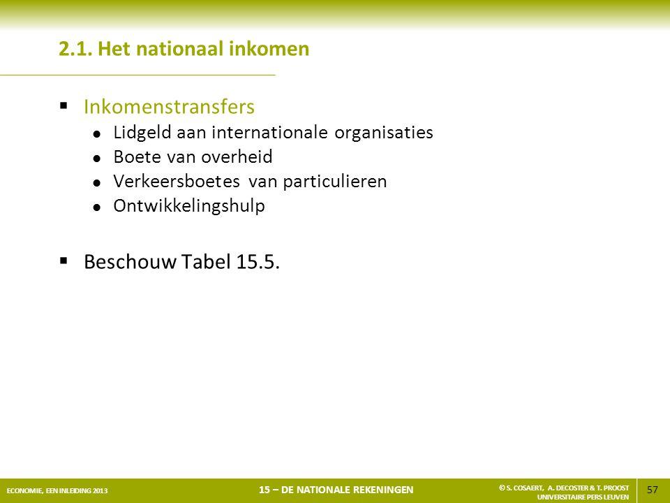 57 ECONOMIE, EEN INLEIDING 2013 15 – DE NATIONALE REKENINGEN © S. COSAERT, A. DECOSTER & T. PROOST UNIVERSITAIRE PERS LEUVEN 2.1. Het nationaal inkome