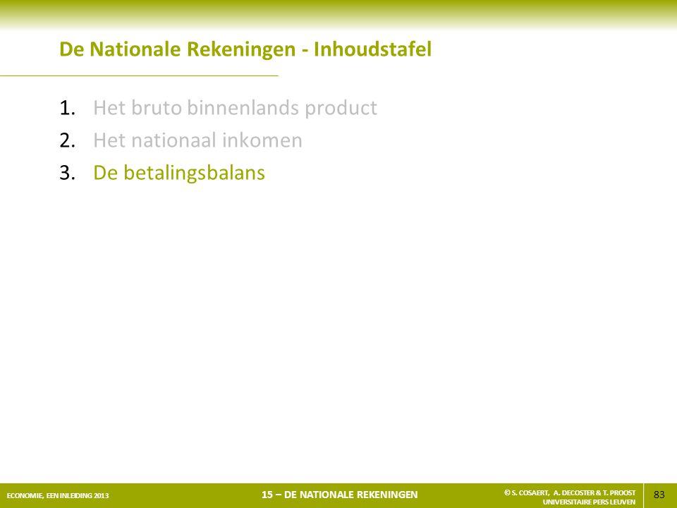 83 ECONOMIE, EEN INLEIDING 2013 15 – DE NATIONALE REKENINGEN © S. COSAERT, A. DECOSTER & T. PROOST UNIVERSITAIRE PERS LEUVEN De Nationale Rekeningen -