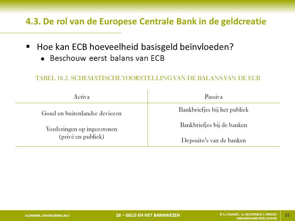 55 ECONOMIE, EEN INLEIDING 2013 18 – GELD EN HET BANKWEZEN © S. COSAERT, A. DECOSTER & T. PROOST UNIVERSITAIRE PERS LEUVEN 4.3. De rol van de Europese