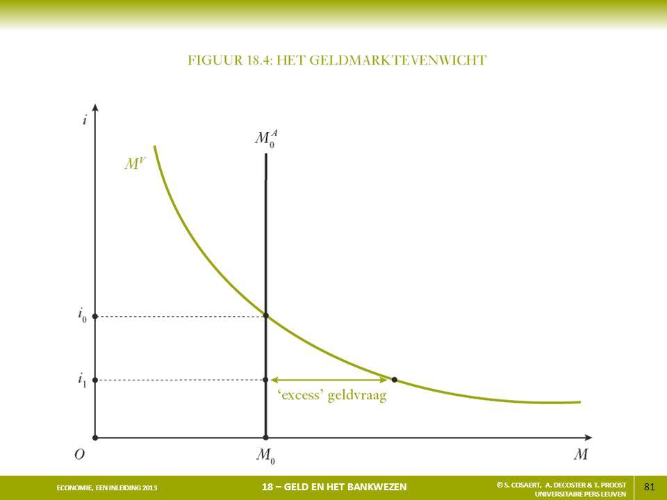 81 ECONOMIE, EEN INLEIDING 2013 18 – GELD EN HET BANKWEZEN © S. COSAERT, A. DECOSTER & T. PROOST UNIVERSITAIRE PERS LEUVEN