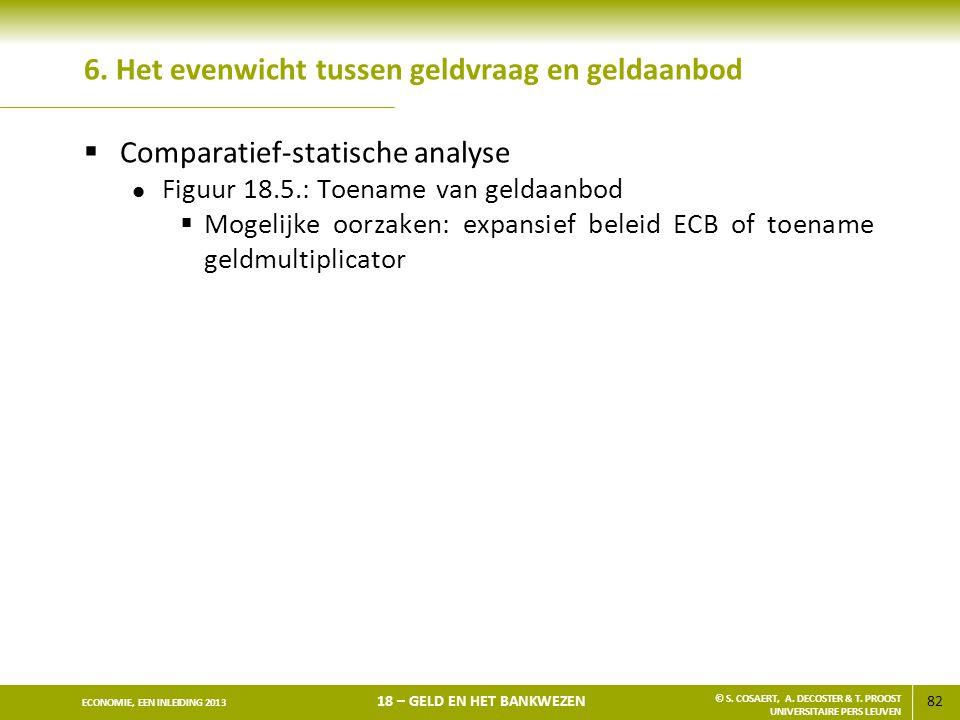 82 ECONOMIE, EEN INLEIDING 2013 18 – GELD EN HET BANKWEZEN © S. COSAERT, A. DECOSTER & T. PROOST UNIVERSITAIRE PERS LEUVEN 6. Het evenwicht tussen gel