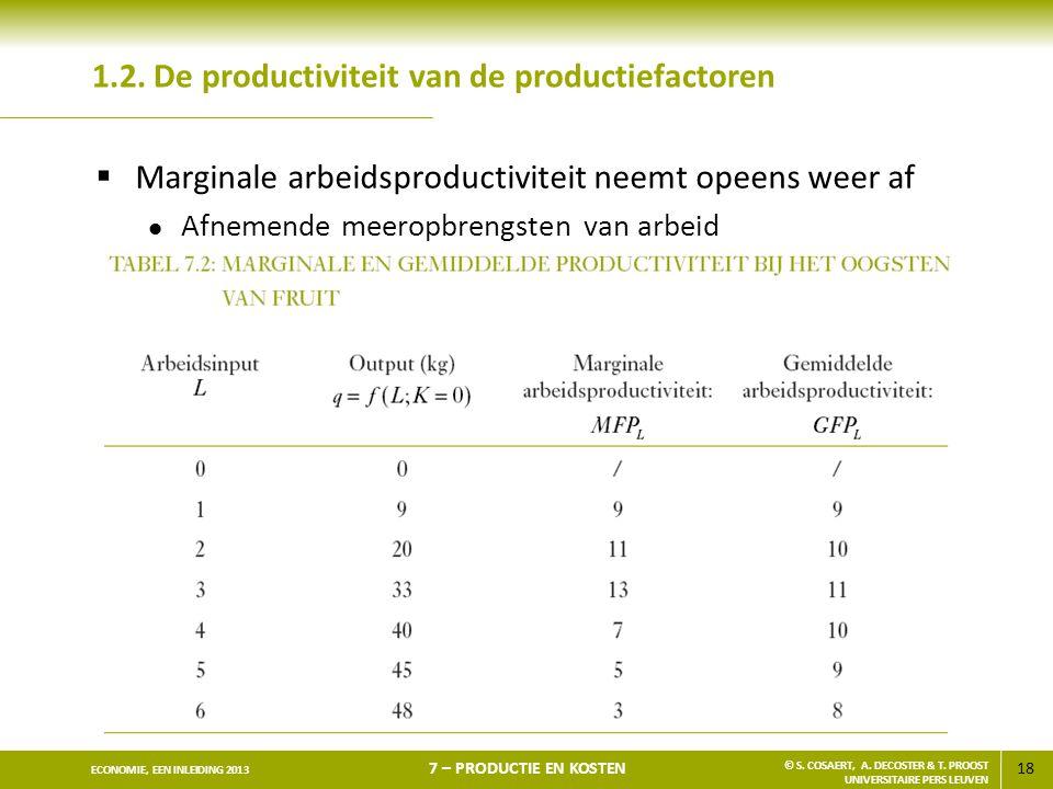 18 ECONOMIE, EEN INLEIDING 2013 7 – PRODUCTIE EN KOSTEN © S. COSAERT, A. DECOSTER & T. PROOST UNIVERSITAIRE PERS LEUVEN 1.2. De productiviteit van de