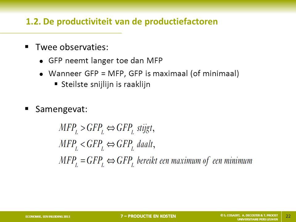22 ECONOMIE, EEN INLEIDING 2013 7 – PRODUCTIE EN KOSTEN © S. COSAERT, A. DECOSTER & T. PROOST UNIVERSITAIRE PERS LEUVEN 1.2. De productiviteit van de