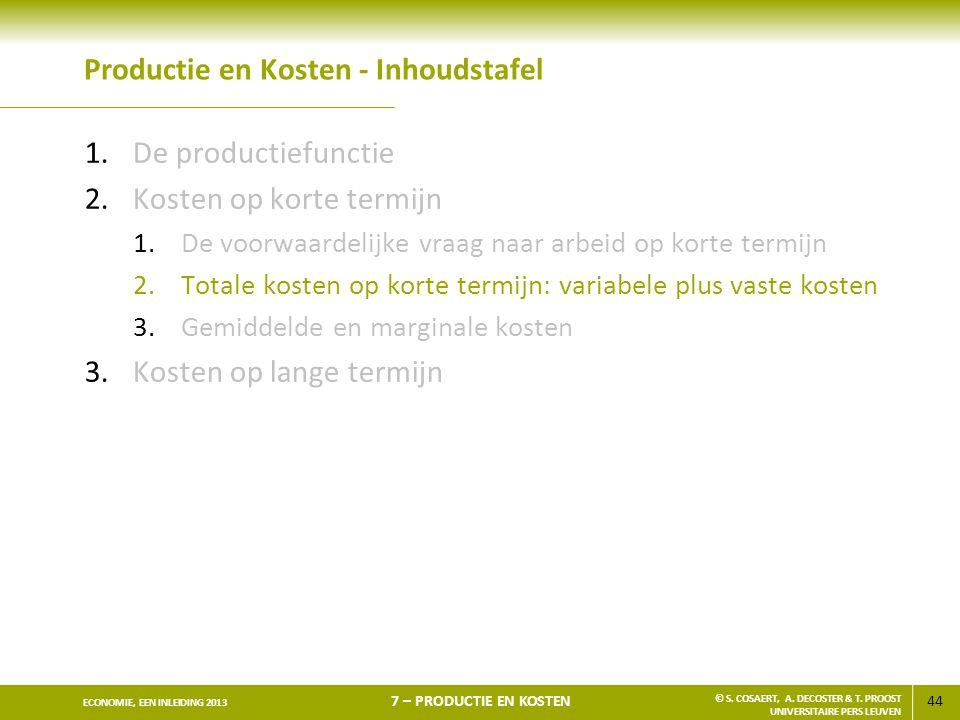 44 ECONOMIE, EEN INLEIDING 2013 7 – PRODUCTIE EN KOSTEN © S. COSAERT, A. DECOSTER & T. PROOST UNIVERSITAIRE PERS LEUVEN Productie en Kosten - Inhoudst