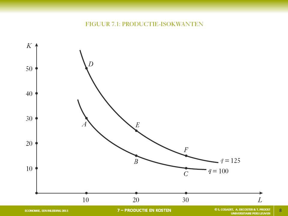 8 ECONOMIE, EEN INLEIDING 2013 7 – PRODUCTIE EN KOSTEN © S. COSAERT, A. DECOSTER & T. PROOST UNIVERSITAIRE PERS LEUVEN