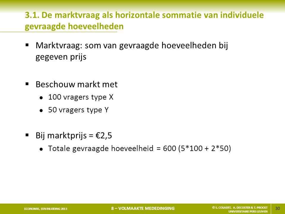 30 ECONOMIE, EEN INLEIDING 2013 8 – VOLMAAKTE MEDEDINGING © S. COSAERT, A. DECOSTER & T. PROOST UNIVERSITAIRE PERS LEUVEN 3.1. De marktvraag als horiz