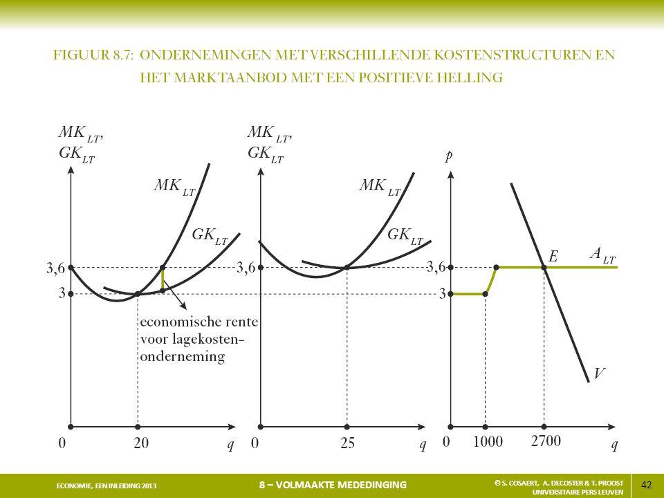 42 ECONOMIE, EEN INLEIDING 2013 8 – VOLMAAKTE MEDEDINGING © S. COSAERT, A. DECOSTER & T. PROOST UNIVERSITAIRE PERS LEUVEN