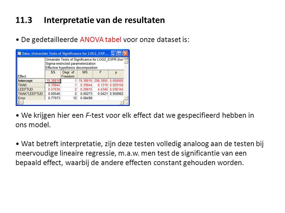 11.3 Interpretatie van de resultaten De gedetailleerde ANOVA tabel voor onze dataset is: We krijgen hier een F-test voor elk effect dat we gespecifiee
