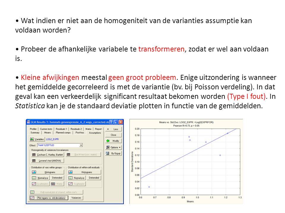 Wat indien er niet aan de homogeniteit van de varianties assumptie kan voldaan worden? Probeer de afhankelijke variabele te transformeren, zodat er we