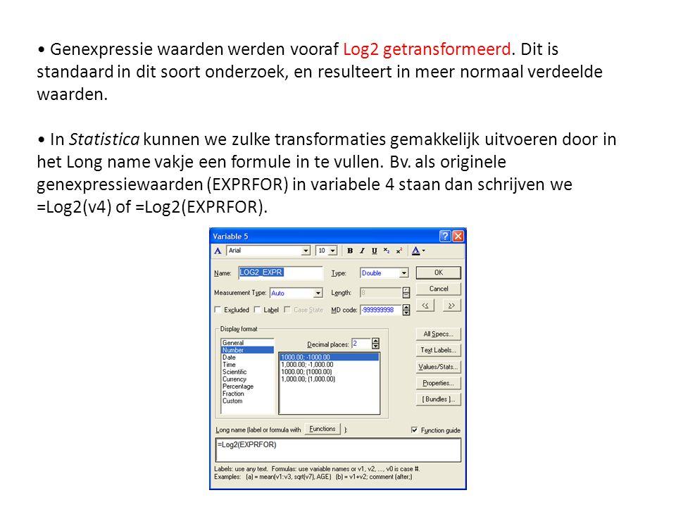 Genexpressie waarden werden vooraf Log2 getransformeerd. Dit is standaard in dit soort onderzoek, en resulteert in meer normaal verdeelde waarden. In