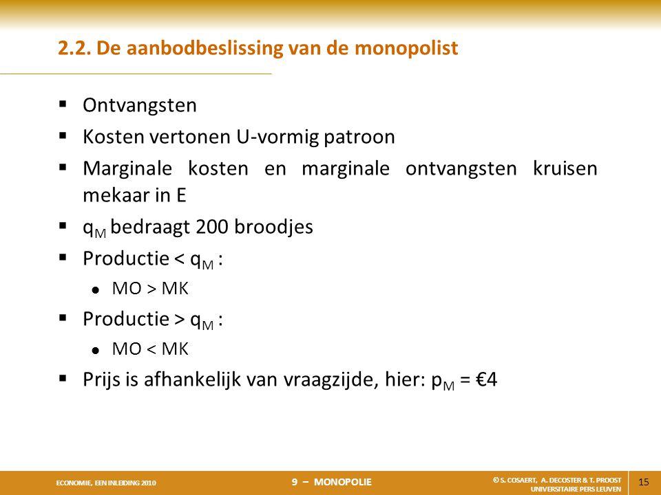 15 ECONOMIE, EEN INLEIDING 2010 9 – MONOPOLIE © S. COSAERT, A. DECOSTER & T. PROOST UNIVERSITAIRE PERS LEUVEN 2.2. De aanbodbeslissing van de monopoli
