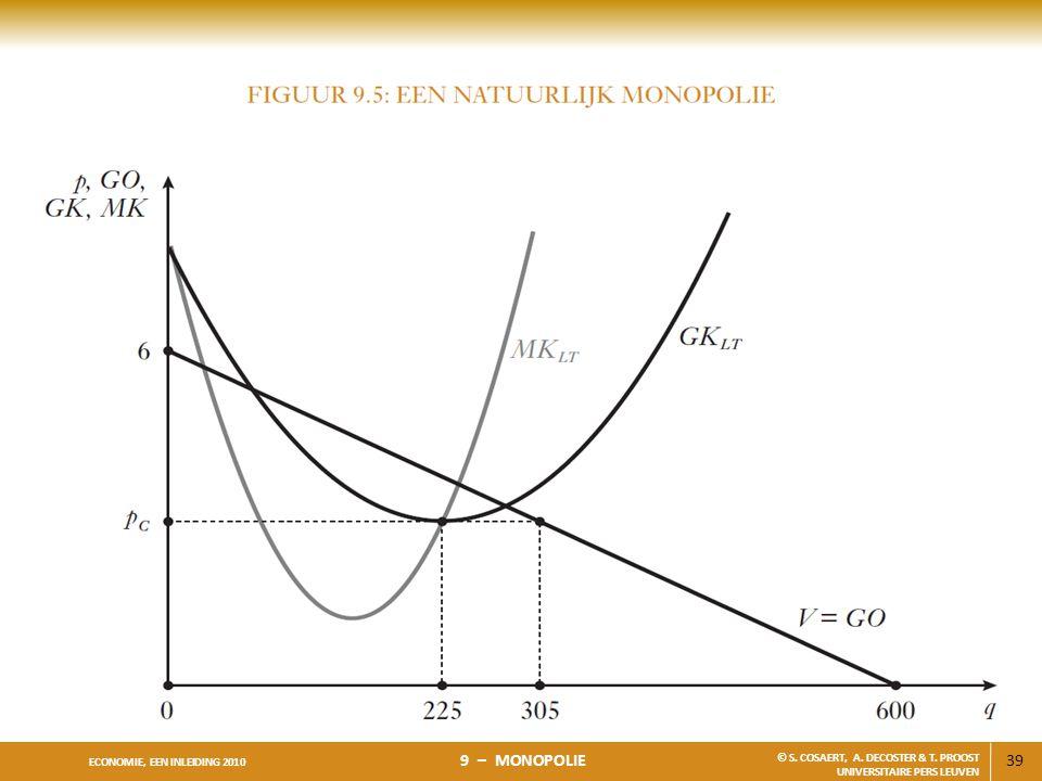 39 ECONOMIE, EEN INLEIDING 2010 9 – MONOPOLIE © S. COSAERT, A. DECOSTER & T. PROOST UNIVERSITAIRE PERS LEUVEN