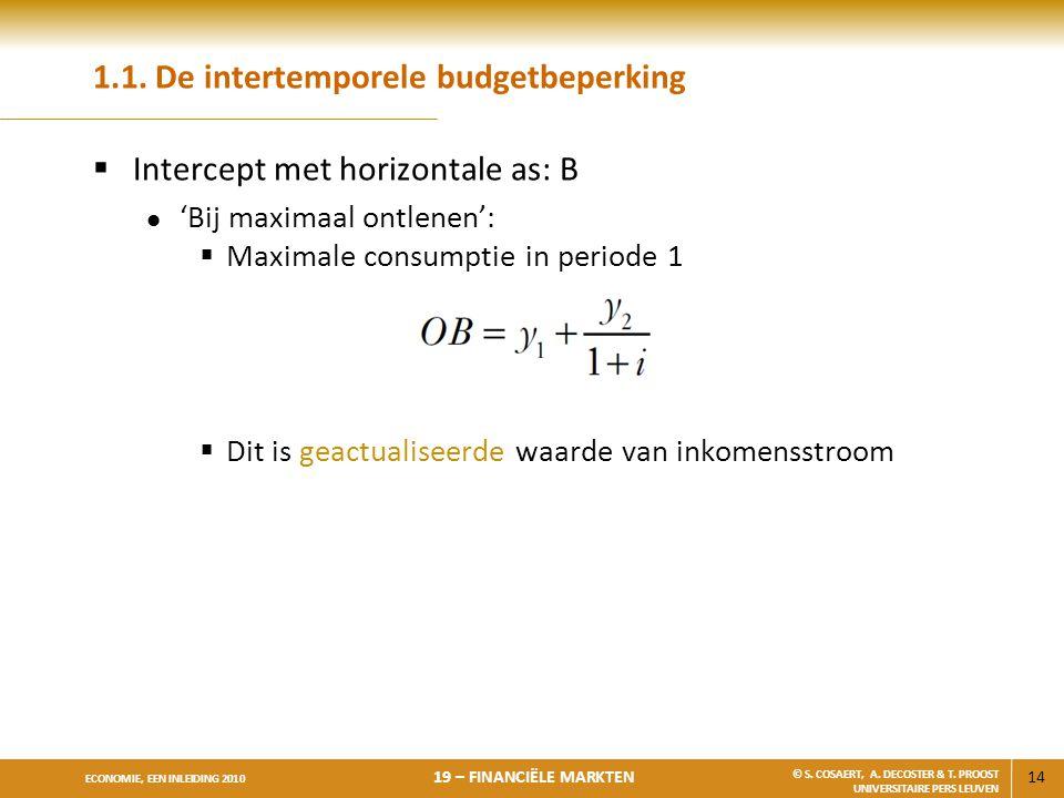 14 ECONOMIE, EEN INLEIDING 2010 19 – FINANCIËLE MARKTEN © S. COSAERT, A. DECOSTER & T. PROOST UNIVERSITAIRE PERS LEUVEN 1.1. De intertemporele budgetb