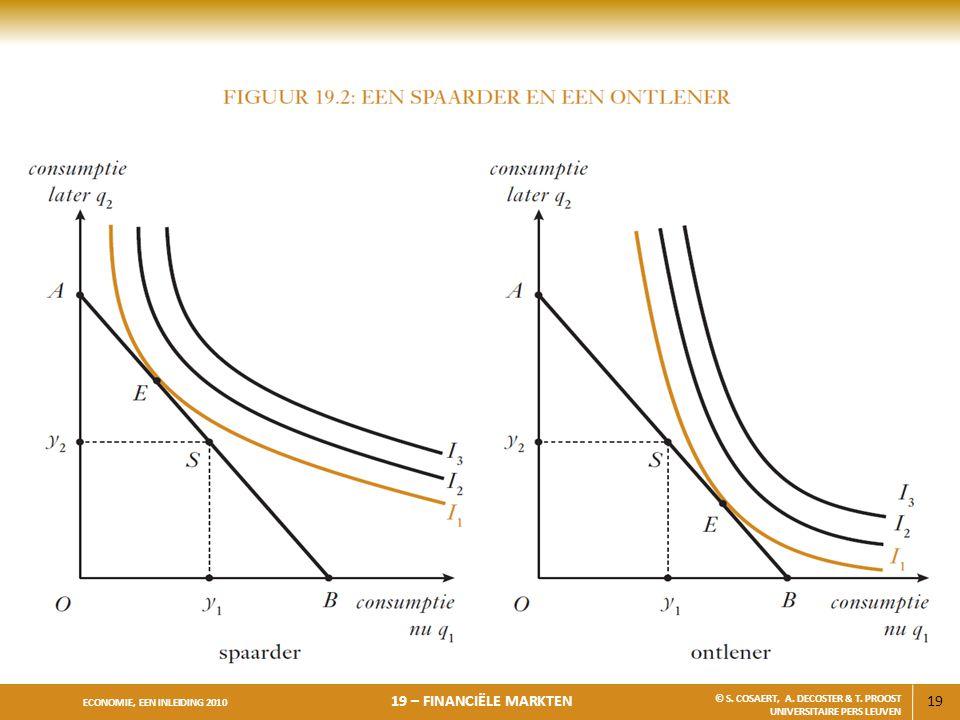 19 ECONOMIE, EEN INLEIDING 2010 19 – FINANCIËLE MARKTEN © S. COSAERT, A. DECOSTER & T. PROOST UNIVERSITAIRE PERS LEUVEN