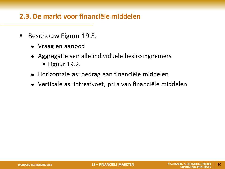40 ECONOMIE, EEN INLEIDING 2010 19 – FINANCIËLE MARKTEN © S. COSAERT, A. DECOSTER & T. PROOST UNIVERSITAIRE PERS LEUVEN 2.3. De markt voor financiële