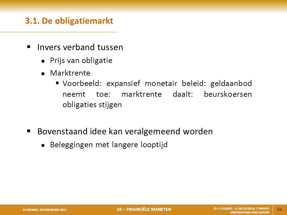 56 ECONOMIE, EEN INLEIDING 2010 19 – FINANCIËLE MARKTEN © S. COSAERT, A. DECOSTER & T. PROOST UNIVERSITAIRE PERS LEUVEN 3.1. De obligatiemarkt  Inver