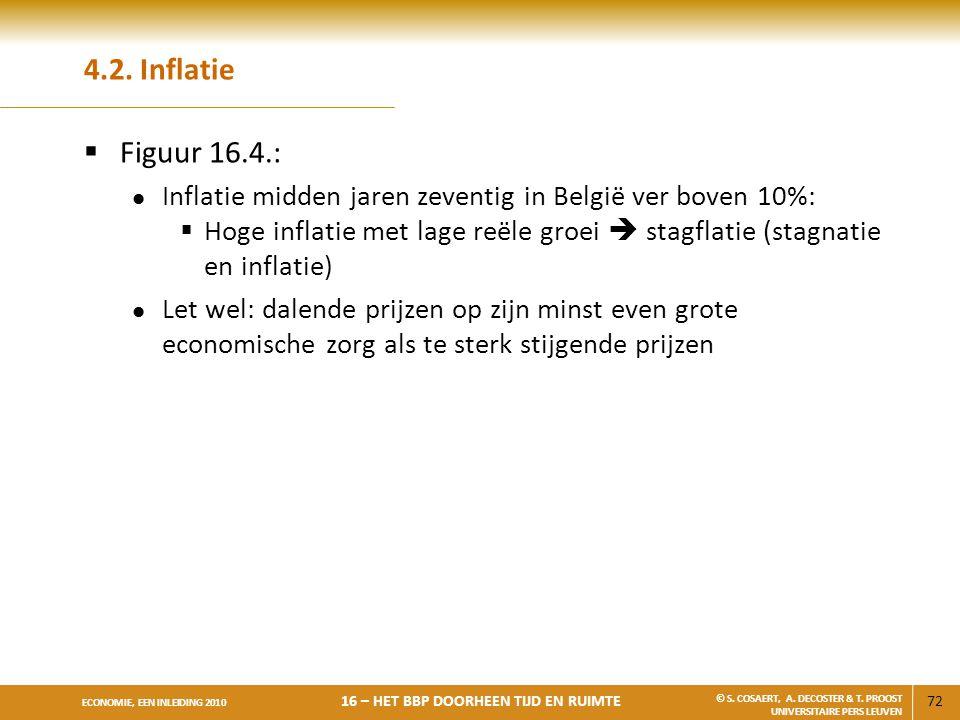 72 ECONOMIE, EEN INLEIDING 2010 16 – HET BBP DOORHEEN TIJD EN RUIMTE © S. COSAERT, A. DECOSTER & T. PROOST UNIVERSITAIRE PERS LEUVEN 4.2. Inflatie  F