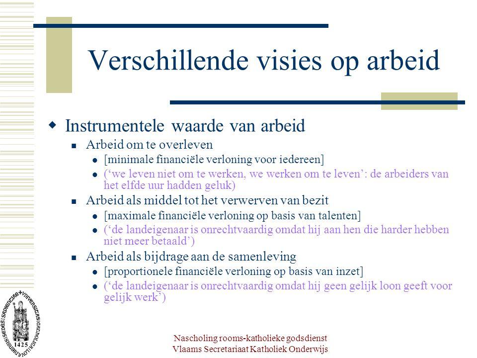 Nascholing rooms-katholieke godsdienst Vlaams Secretariaat Katholiek Onderwijs Verschillende visies op arbeid  Instrumentele waarde van arbeid Arbeid