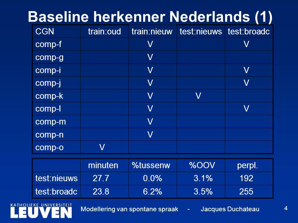 Modellering van spontane spraak - Jacques Duchateau 4 Baseline herkenner Nederlands (1) CGN train:oudtrain:nieuwtest:nieuwstest:broadc comp-f V V comp-g V comp-i V V comp-j V V comp-k V V comp-l V V comp-m V comp-n V comp-o V minuten%tussenw %OOV perpl.