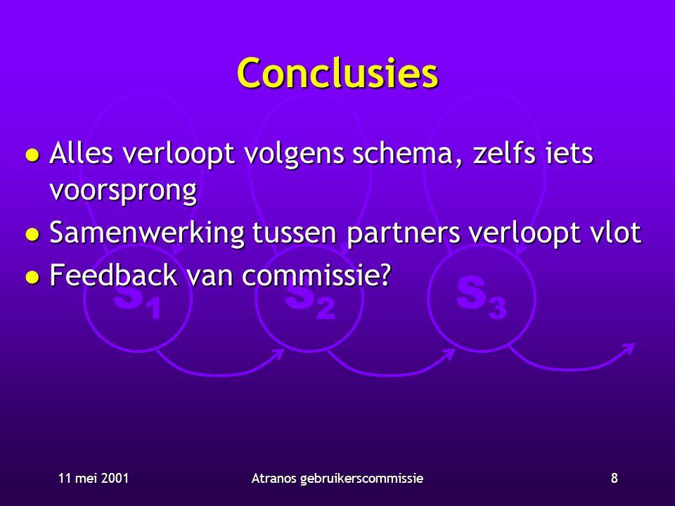 S1S1 S2S2 S3S3 11 mei 20018Atranos gebruikerscommissie Conclusies l Alles verloopt volgens schema, zelfs iets voorsprong l Samenwerking tussen partner