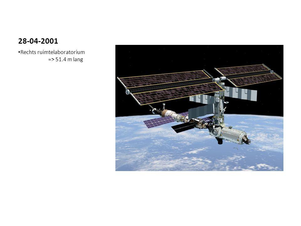 08-2001 Robotarm: 'canadarm' delen verplaatsen Nieuwe aanvoer aanpakken Nieuwe aanvoer vastzetten