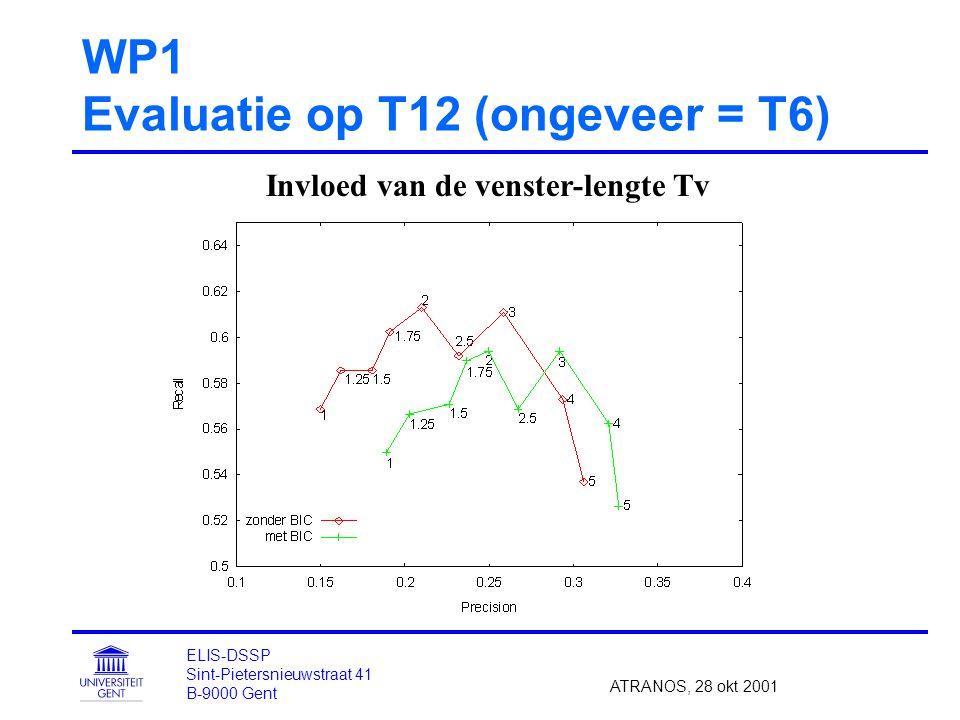 WP1 Evaluatie op T12 (ongeveer = T6) ATRANOS, 28 okt 2001 ELIS-DSSP Sint-Pietersnieuwstraat 41 B-9000 Gent Invloed van de venster-lengte Tv