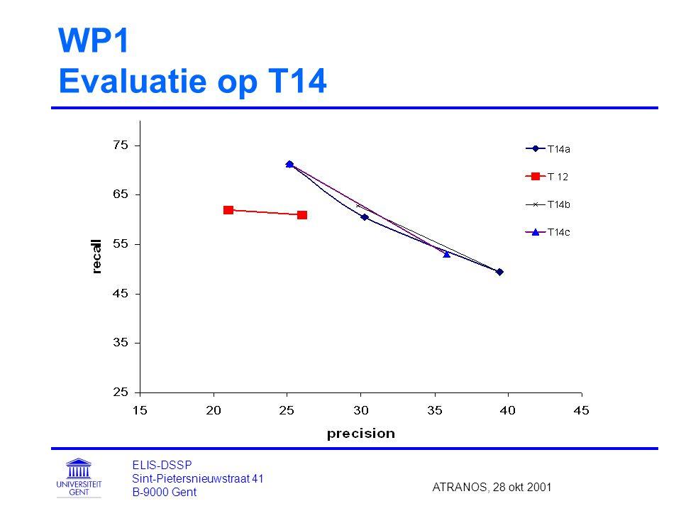 WP1 Evaluatie op T14 ATRANOS, 28 okt 2001 ELIS-DSSP Sint-Pietersnieuwstraat 41 B-9000 Gent