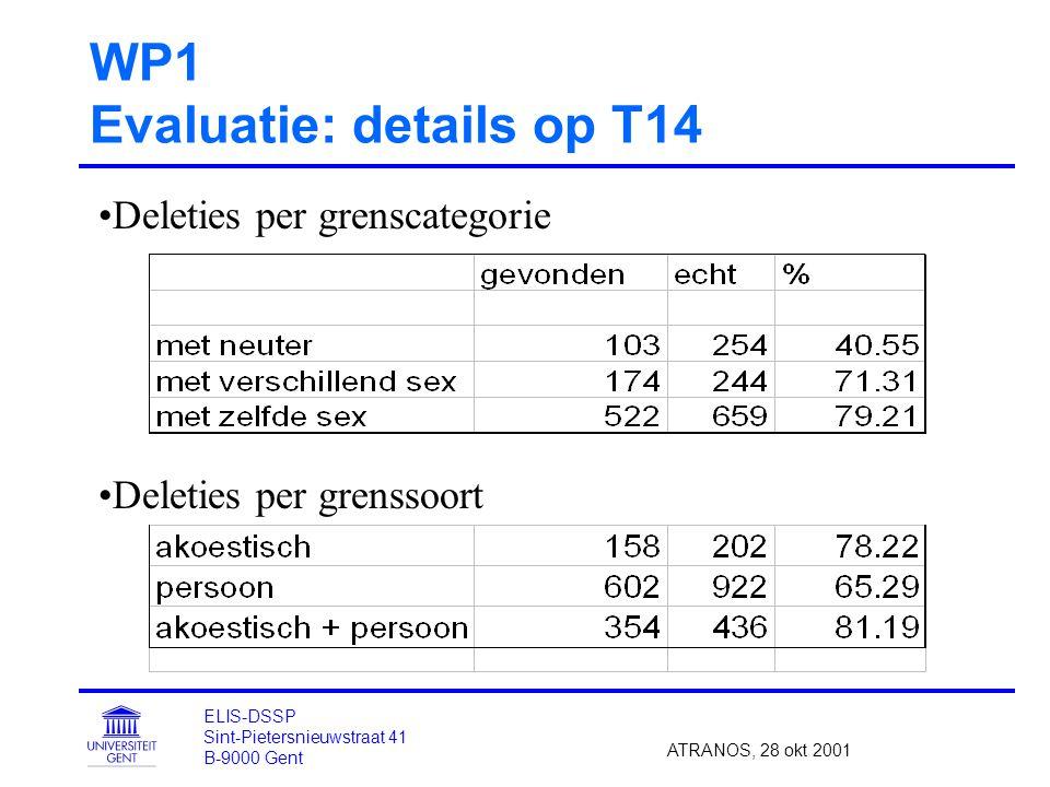 WP1 Evaluatie: details op T14 ATRANOS, 28 okt 2001 ELIS-DSSP Sint-Pietersnieuwstraat 41 B-9000 Gent Deleties per grenscategorie Deleties per grenssoor