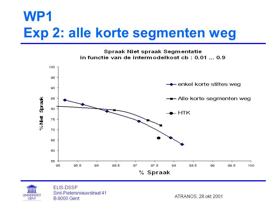 WP1 Exp 2: alle korte segmenten weg ATRANOS, 28 okt 2001 ELIS-DSSP Sint-Pietersnieuwstraat 41 B-9000 Gent