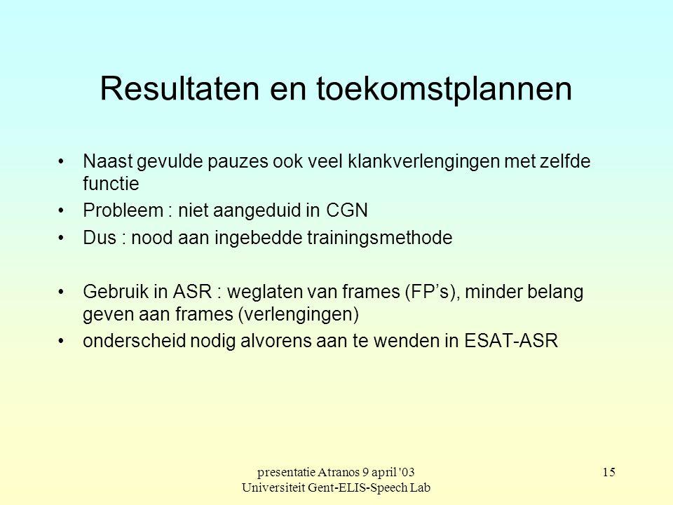 presentatie Atranos 9 april '03 Universiteit Gent-ELIS-Speech Lab 14 Echte performantie. Eigenlijk maar 3 echte valse alarmen ==> Precisie = 126 / 129