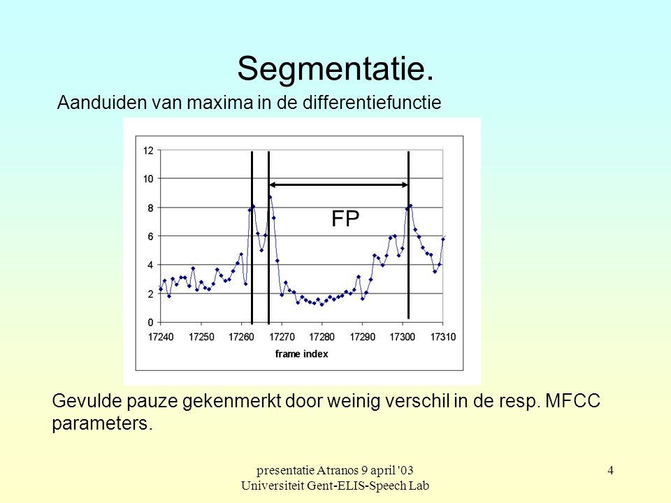 presentatie Atranos 9 april '03 Universiteit Gent-ELIS-Speech Lab 3 Voorgestelde strategie Binnenkomende spraak segmenteren op basis van een different