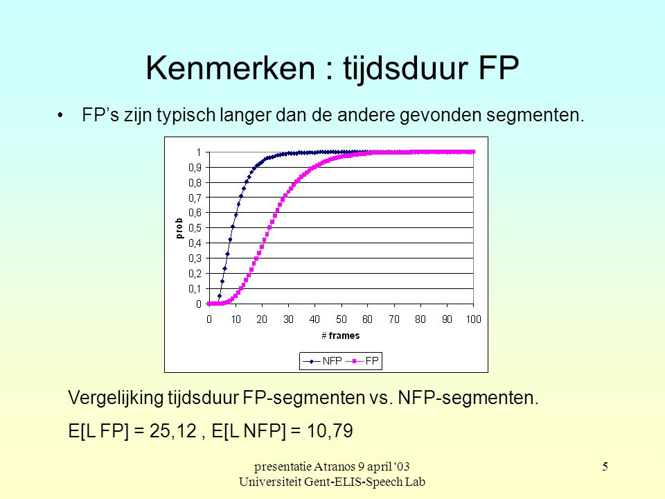 presentatie Atranos 9 april '03 Universiteit Gent-ELIS-Speech Lab 4 Segmentatie. Aanduiden van maxima in de differentiefunctie Gevulde pauze gekenmerk