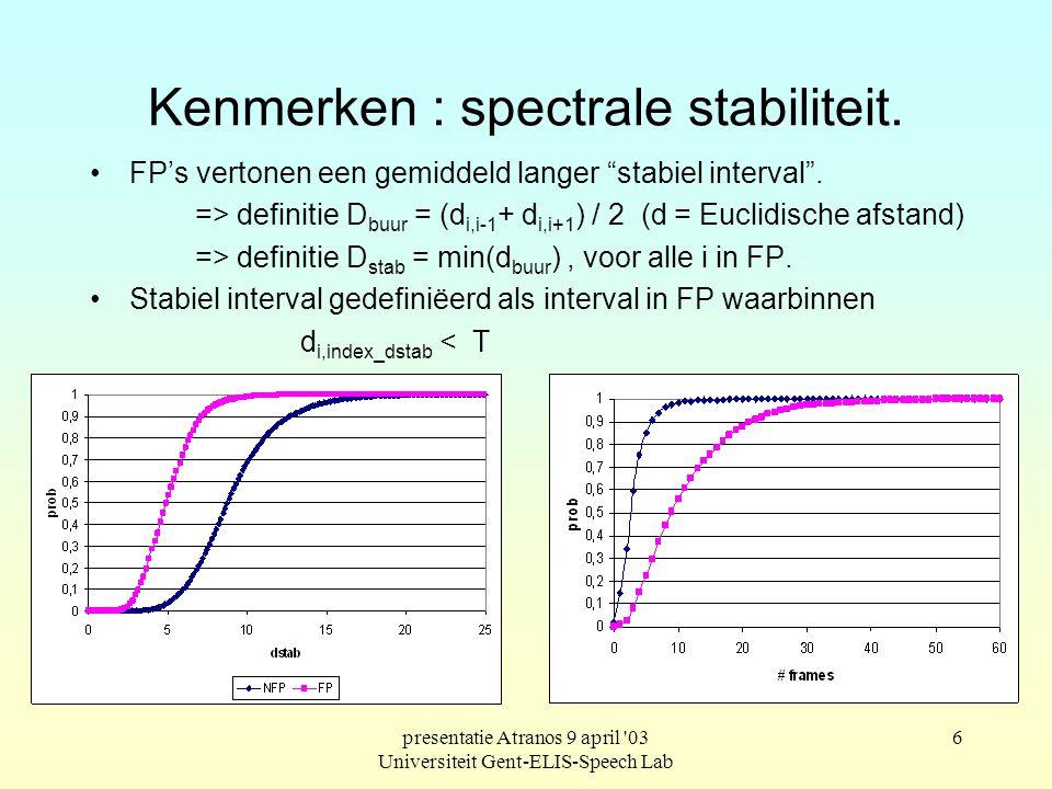 presentatie Atranos 9 april 03 Universiteit Gent-ELIS-Speech Lab 5 Kenmerken : tijdsduur FP FP's zijn typisch langer dan de andere gevonden segmenten.