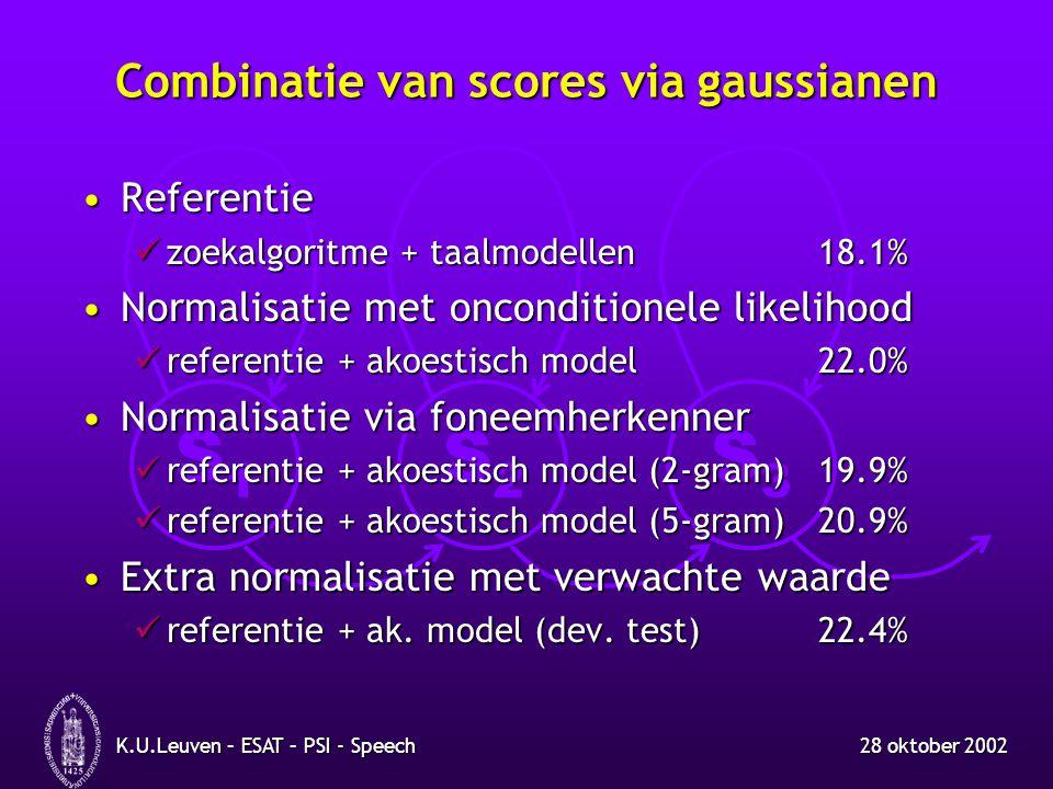 S1S1 S2S2 S3S3 28 oktober 2002K.U.Leuven – ESAT – PSI - Speech Combinatie van scores via gaussianen ReferentieReferentie zoekalgoritme + taalmodellen18.1% zoekalgoritme + taalmodellen18.1% Normalisatie met onconditionele likelihoodNormalisatie met onconditionele likelihood referentie + akoestisch model22.0% referentie + akoestisch model22.0% Normalisatie via foneemherkennerNormalisatie via foneemherkenner referentie + akoestisch model (2-gram)19.9% referentie + akoestisch model (2-gram)19.9% referentie + akoestisch model (5-gram)20.9% referentie + akoestisch model (5-gram)20.9% Extra normalisatie met verwachte waardeExtra normalisatie met verwachte waarde referentie + ak.