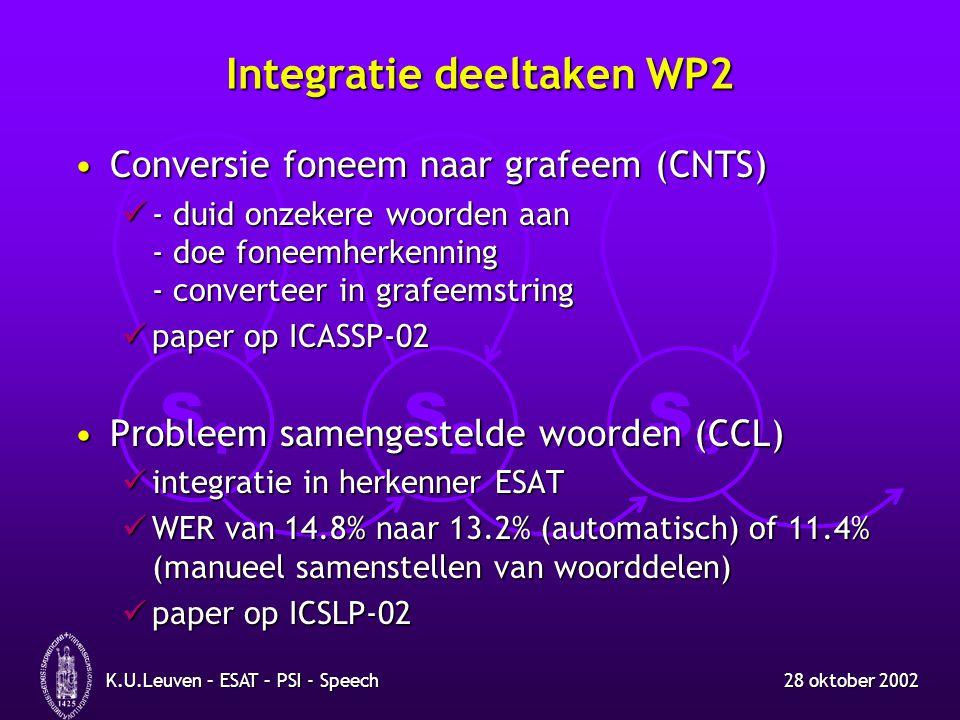 S1S1 S2S2 S3S3 28 oktober 2002K.U.Leuven – ESAT – PSI - Speech Integratie deeltaken WP2 Conversie foneem naar grafeem (CNTS)Conversie foneem naar grafeem (CNTS) - duid onzekere woorden aan - doe foneemherkenning - converteer in grafeemstring - duid onzekere woorden aan - doe foneemherkenning - converteer in grafeemstring paper op ICASSP-02 paper op ICASSP-02 Probleem samengestelde woorden (CCL)Probleem samengestelde woorden (CCL) integratie in herkenner ESAT integratie in herkenner ESAT WER van 14.8% naar 13.2% (automatisch) of 11.4% (manueel samenstellen van woorddelen) WER van 14.8% naar 13.2% (automatisch) of 11.4% (manueel samenstellen van woorddelen) paper op ICSLP-02 paper op ICSLP-02