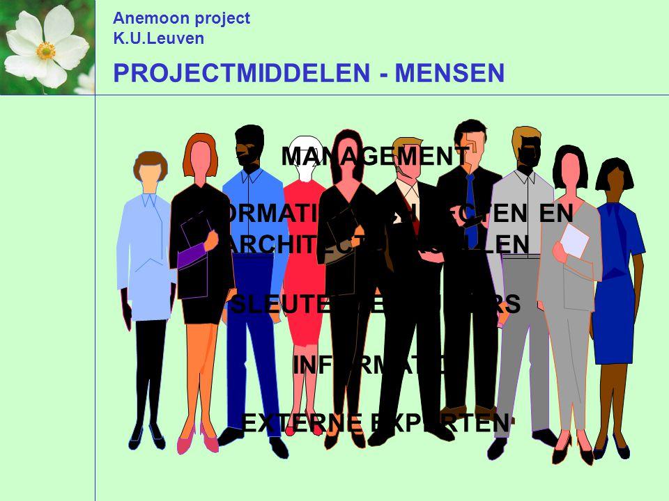 Anemoon project K.U.Leuven PROJECTMIDDELEN - MENSEN MANAGEMENT INFORMATIE-ARCHITECTEN EN ARCHITECTUURCELLEN SLEUTELGEBRUIKERS INFORMATICI EXTERNE EXPERTEN