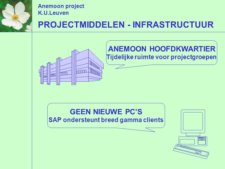 Anemoon project K.U.Leuven PROJECTMIDDELEN - INFRASTRUCTUUR ANEMOON HOOFDKWARTIER Tijdelijke ruimte voor projectgroepen GEEN NIEUWE PC'S SAP ondersteunt breed gamma clients