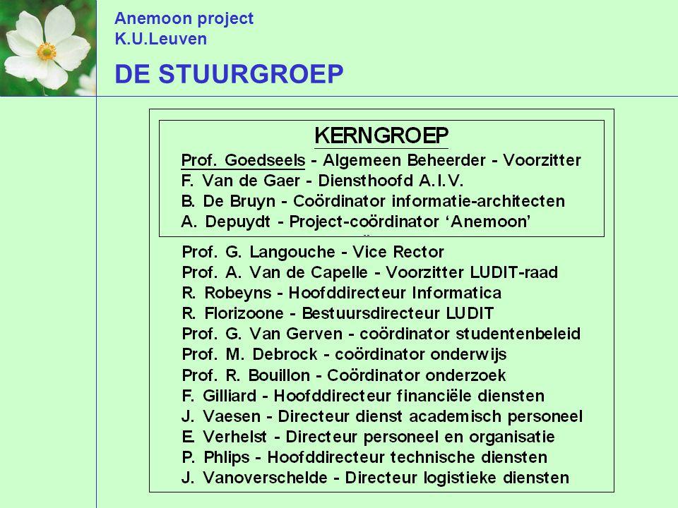 Anemoon project K.U.Leuven DE STUURGROEP