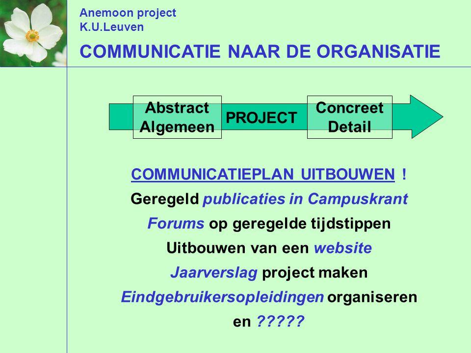 Anemoon project K.U.Leuven COMMUNICATIE NAAR DE ORGANISATIE COMMUNICATIEPLAN UITBOUWEN .