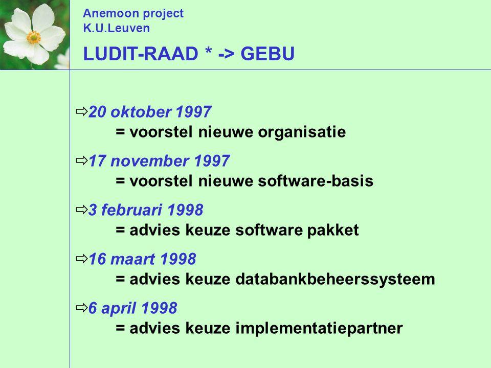 Anemoon project K.U.Leuven LUDIT-RAAD * -> GEBU  20 oktober 1997 = voorstel nieuwe organisatie  17 november 1997 = voorstel nieuwe software-basis  3 februari 1998 = advies keuze software pakket  16 maart 1998 = advies keuze databankbeheerssysteem  6 april 1998 = advies keuze implementatiepartner