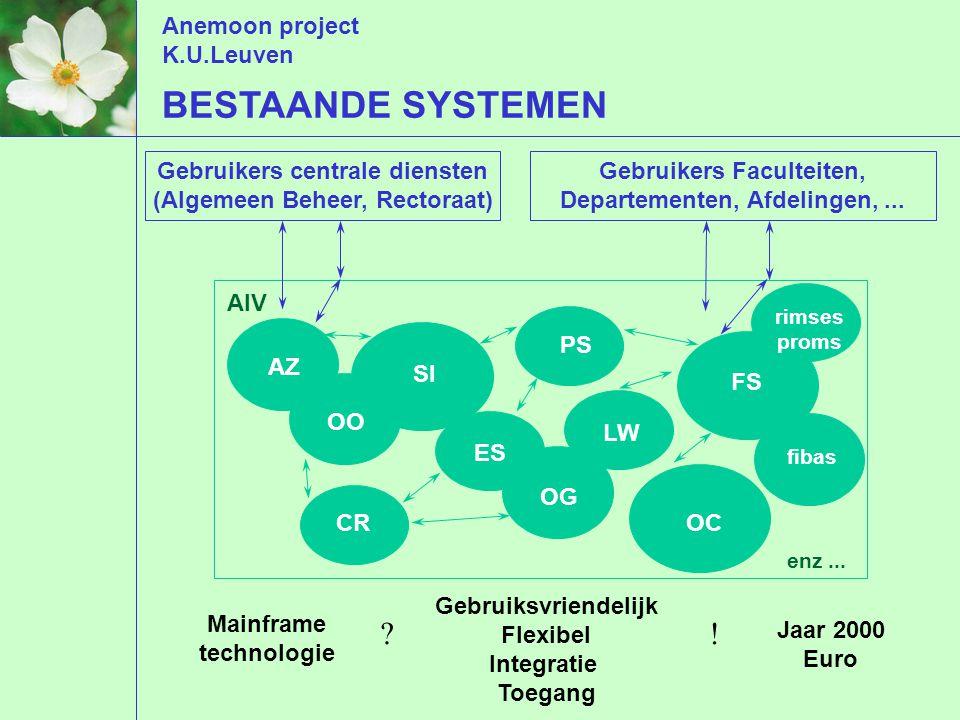 Anemoon project K.U.Leuven BESTAANDE SYSTEMEN Gebruikers centrale diensten (Algemeen Beheer, Rectoraat) Gebruikers Faculteiten, Departementen, Afdelingen,...