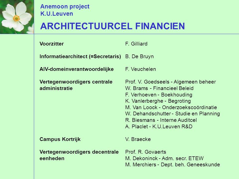 Anemoon project K.U.Leuven ARCHITECTUURCEL FINANCIEN F.